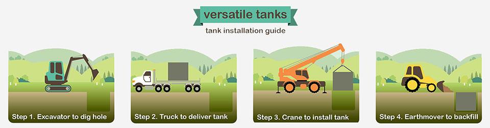 concrete tank installation guide