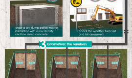 How to install a concrete tank