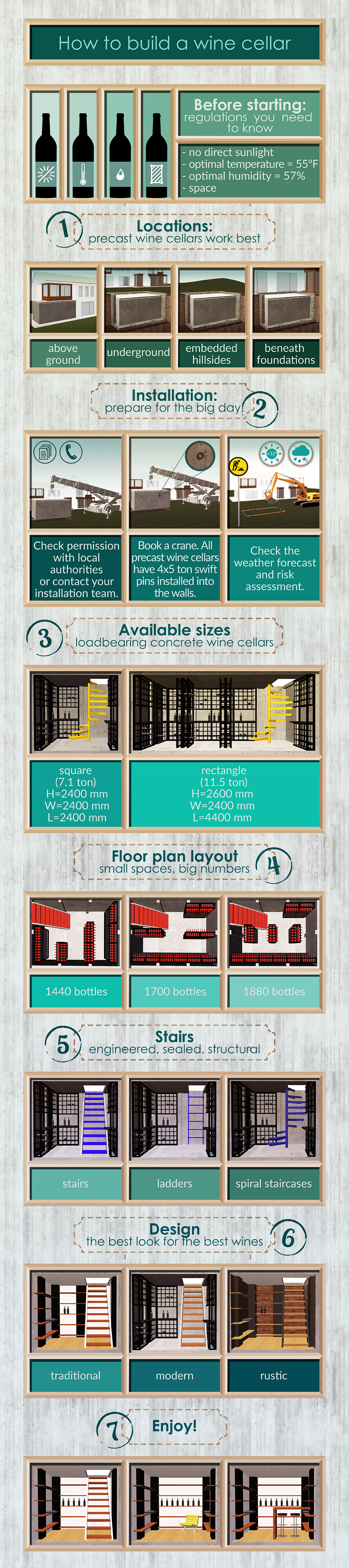 How to build a wine cellar infographic